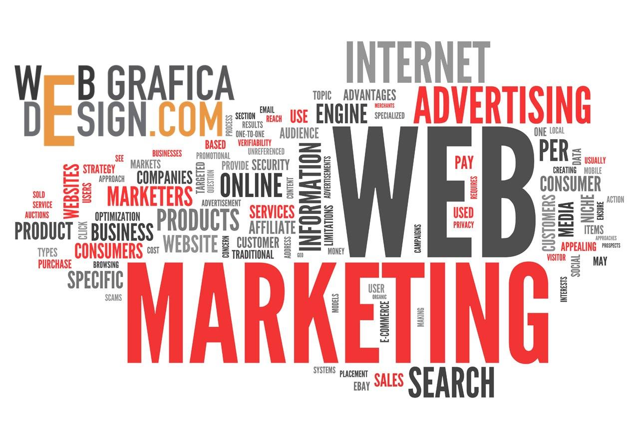 Siti web ottimizzati seo